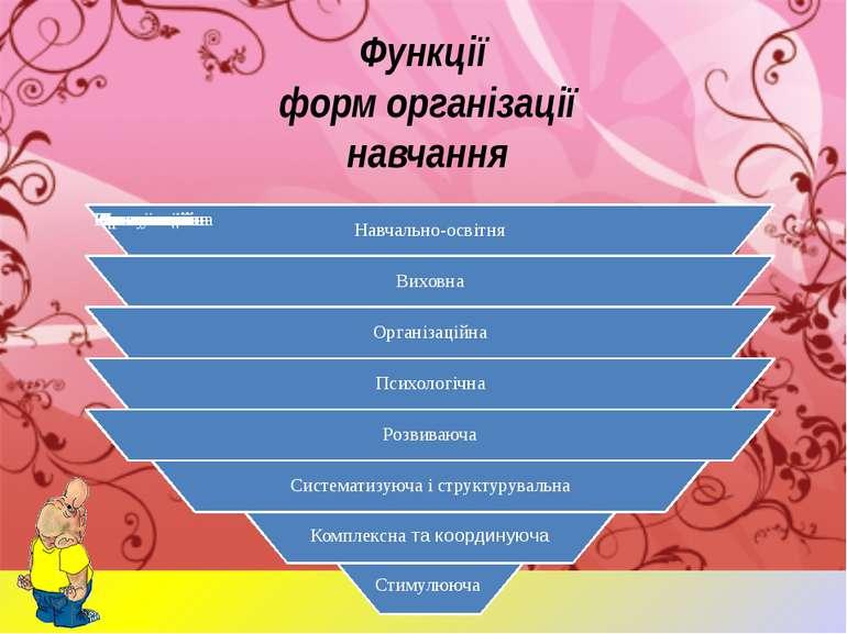 Функції форм організації навчання