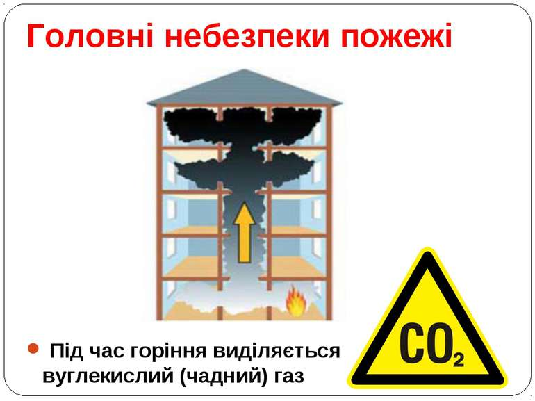 Головні небезпеки пожежі Під час горіння виділяється вуглекислий (чадний) газ