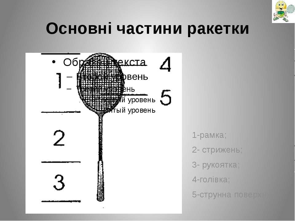 Основні частини ракетки 1-рамка; 2- стрижень; 3- рукоятка; 4-голівка; 5-струн...