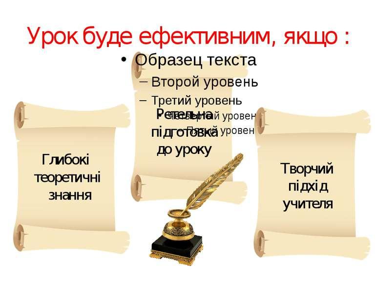 Урок буде ефективним, якщо : Глибокі теоретичні знання Творчий підхід учителя...