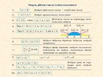Модуль дійсного числа та його властивості