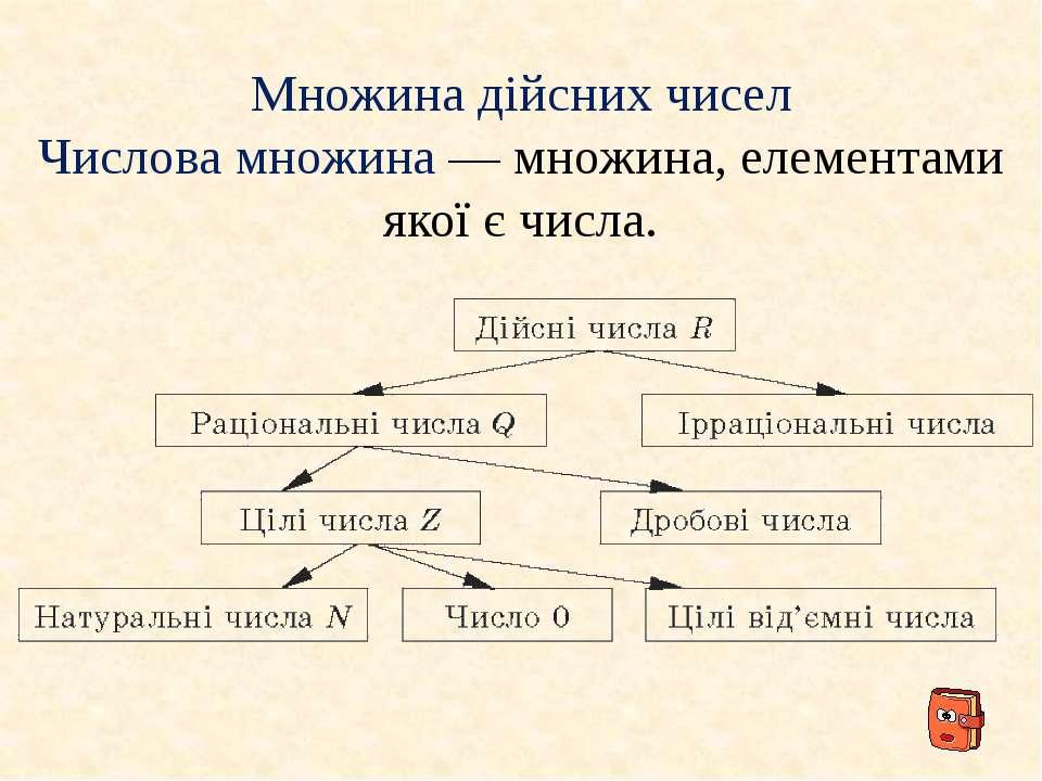 Множина дiйсних чисел Числова множина — множина, елементами якої є числа.