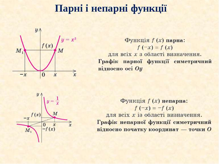 Парні і непарні функції
