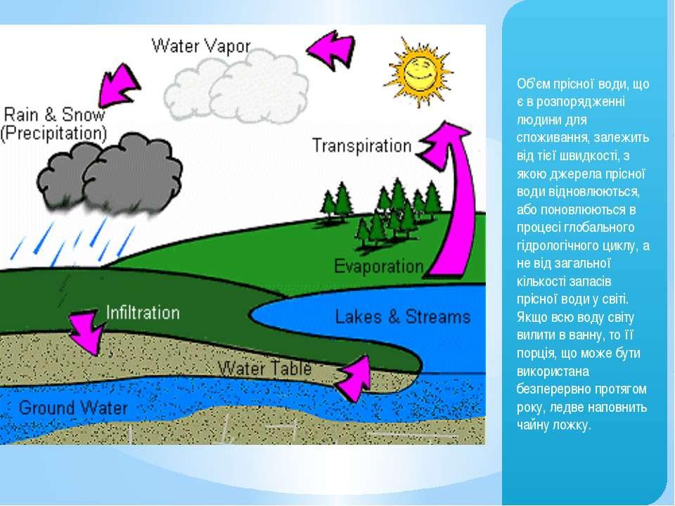Об'єм прісної води, що є в розпорядженні людини для споживання, залежить від ...