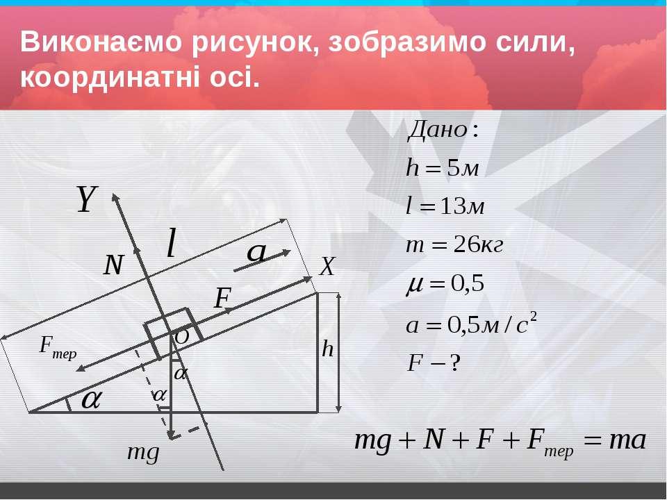 Виконаємо рисунок, зобразимо сили, координатні осі.