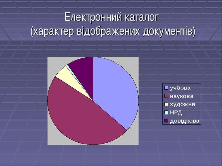 Електронний каталог (характер відображених документів)