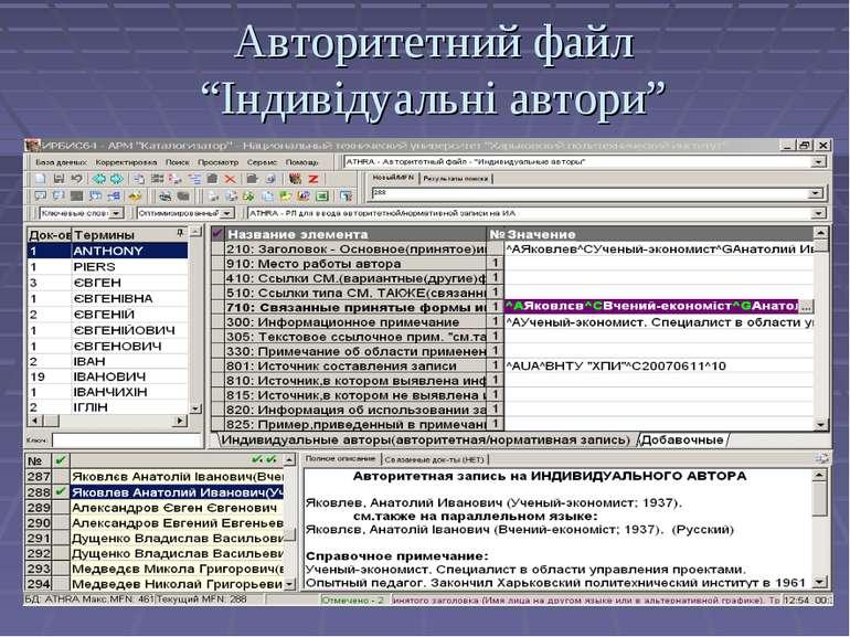 """Авторитетний файл """"Індивідуальні автори"""""""
