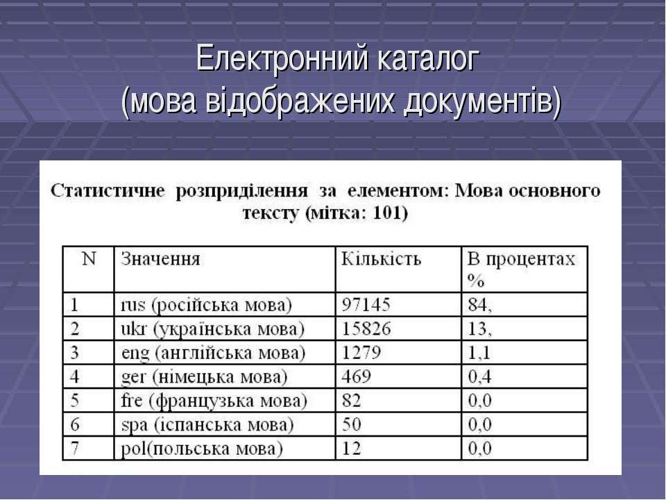 Електронний каталог (мова відображених документів)