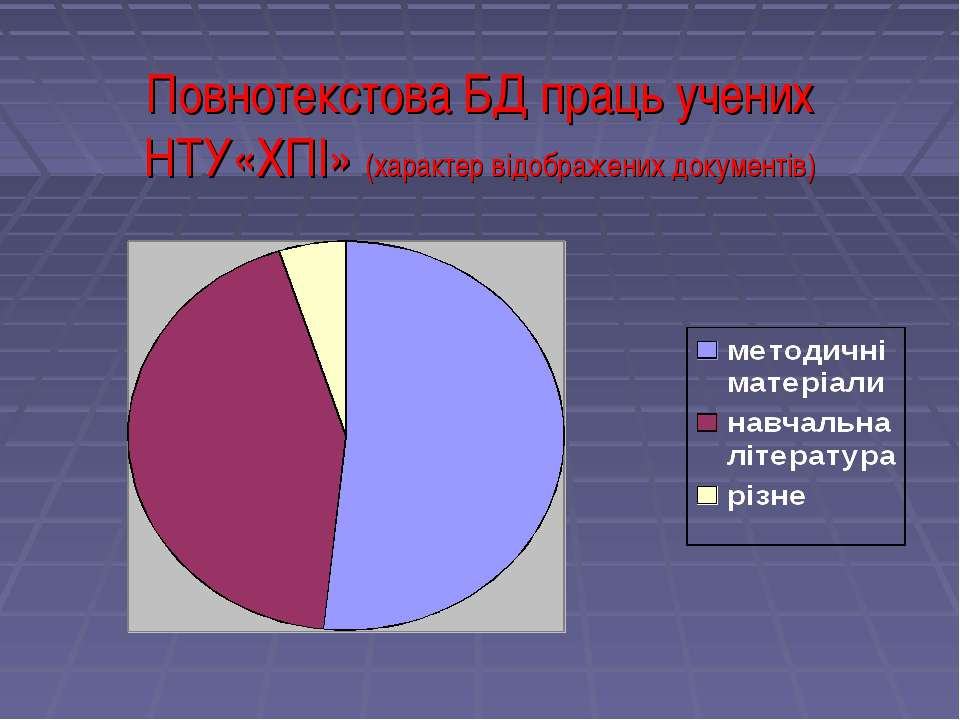 Повнотекстова БД праць учених НТУ«ХПІ» (характер відображених документів)