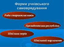 Форми учнівського самоврядування Шкільний парламент Шкільна мерія Президентсь...