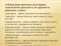 Н.В.Бухлова пропонує розглядати самоосвітню діяльність як сукупність декілько...