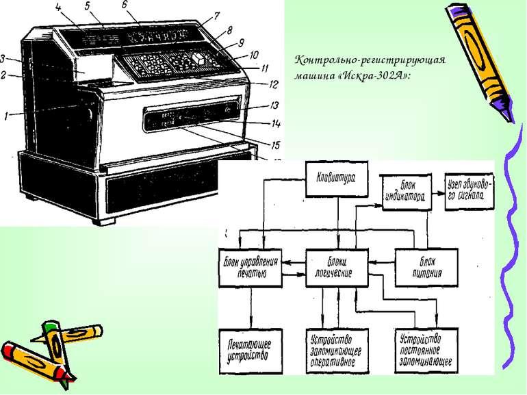 Контрольно-регистрирующая машина «Искра-302А»: