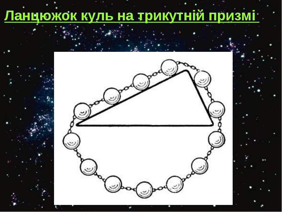 , Ланцюжок куль на трикутній призмі ,.