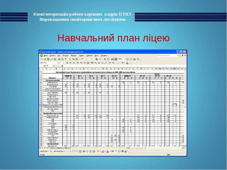 Навчальний план ліцею Комп'ютеризація роботи керівних кадрів ПТНЗ Впровадженн...