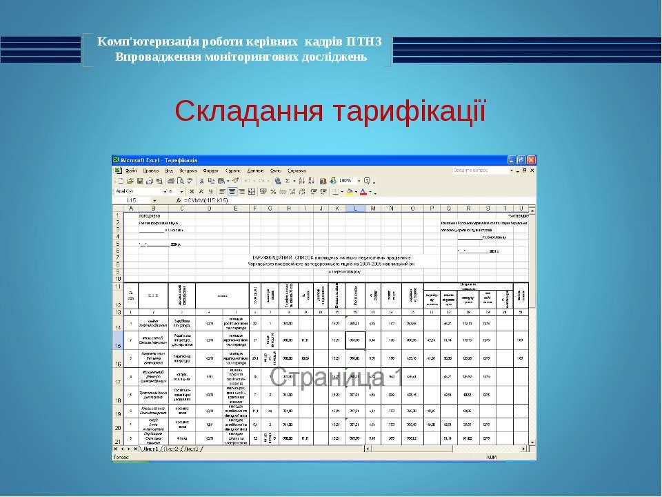 Складання тарифікації Комп'ютеризація роботи керівних кадрів ПТНЗ Впровадженн...