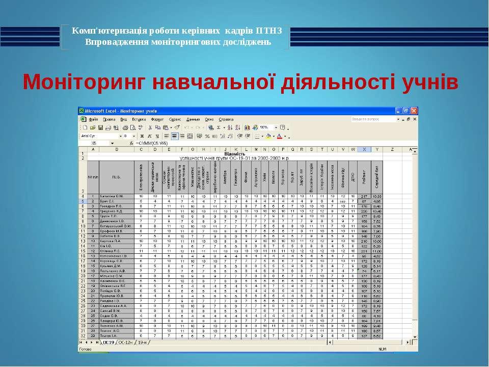 Моніторинг навчальної діяльності учнів Комп'ютеризація роботи керівних кадрів...