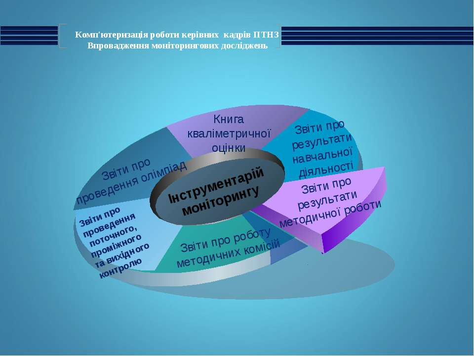 Комп'ютеризація роботи керівних кадрів ПТНЗ Впровадження моніторингових дослі...
