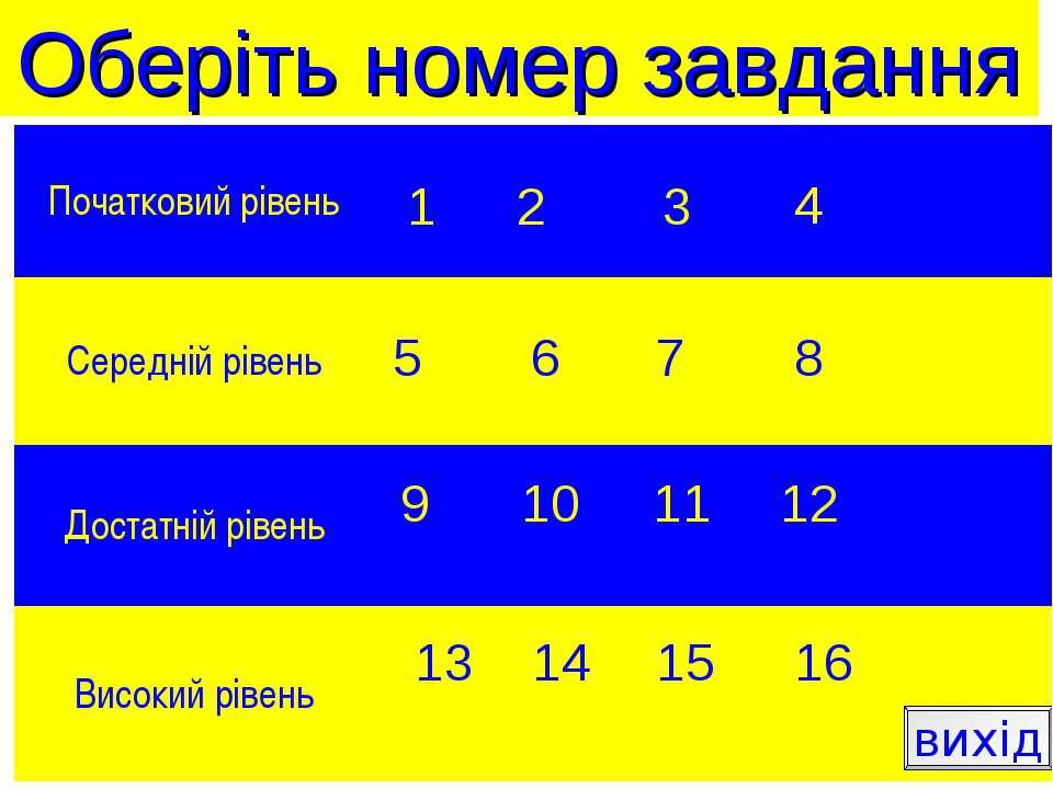 1 2 3 4 5 6 7 8 9 10 11 12 13 14 15 16 вихід Оберіть номер завдання Початкови...
