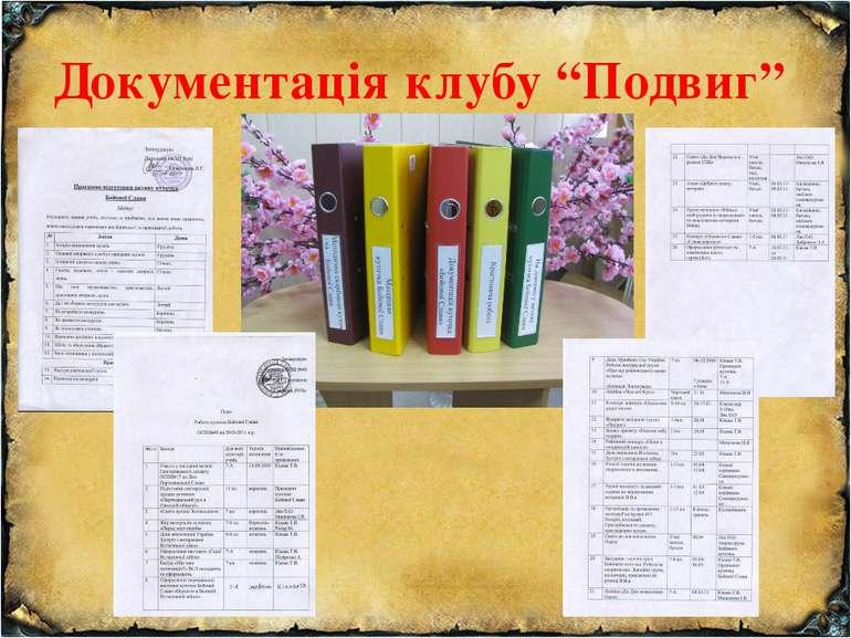 """Документація клубу """"Подвиг"""""""