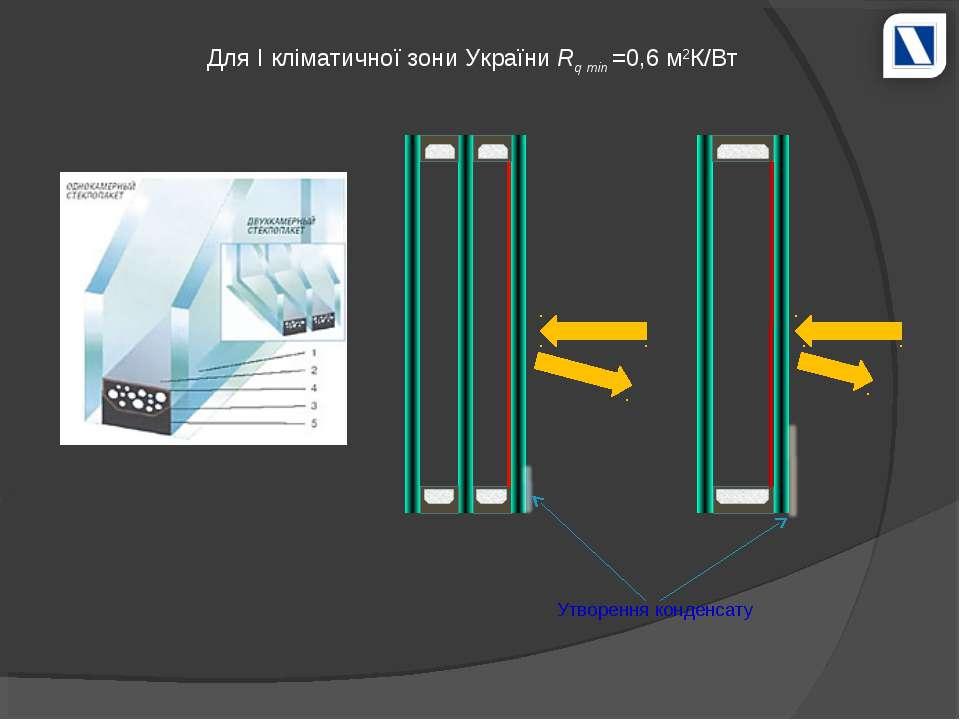 Для I кліматичної зони України Rq min =0,6 м2К/Вт Утворення конденсату