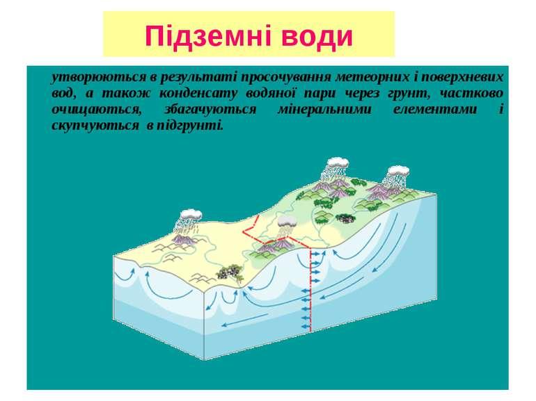 Підземні води утворюються в результаті просочування метеорних і поверхневих в...