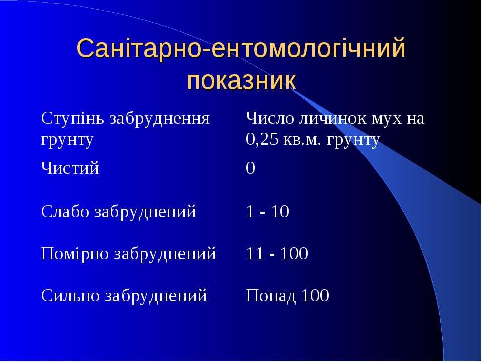 Санітарно-ентомологічний показник