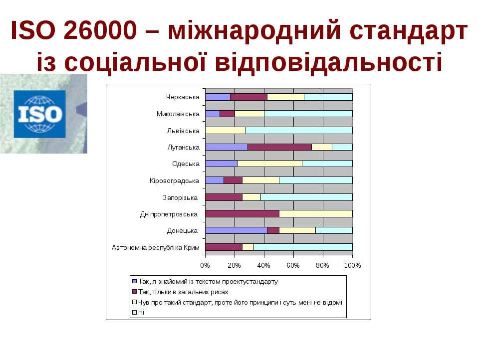 ІSО 26000 – міжнародний стандарт із соціальної відповідальності