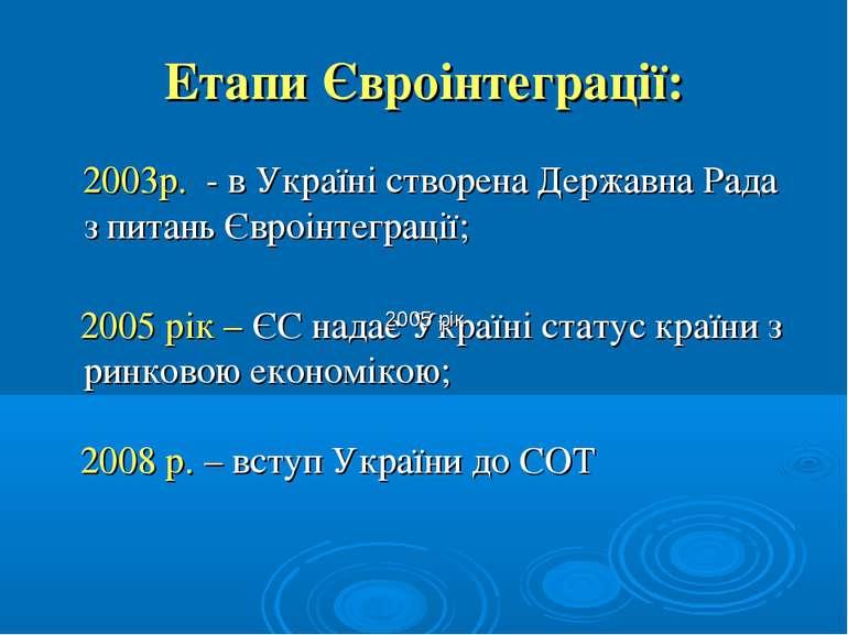 Етапи Євроінтеграції: 2003р. - в Україні створена Державна Рада з питань Євро...