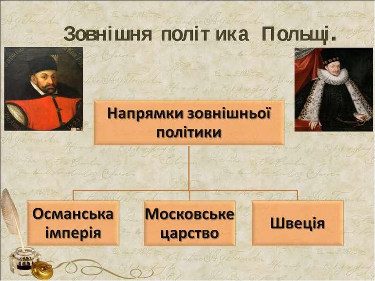 Зовнішня політика Польщі.