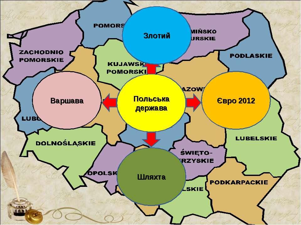 Польська держава Варшава Євро 2012 Шляхта Злотий