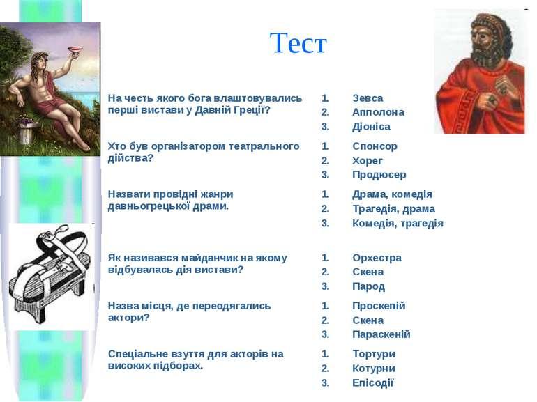Тест На честь якого бога влаштовувались перші вистави у Давній Греції? Зевса ...