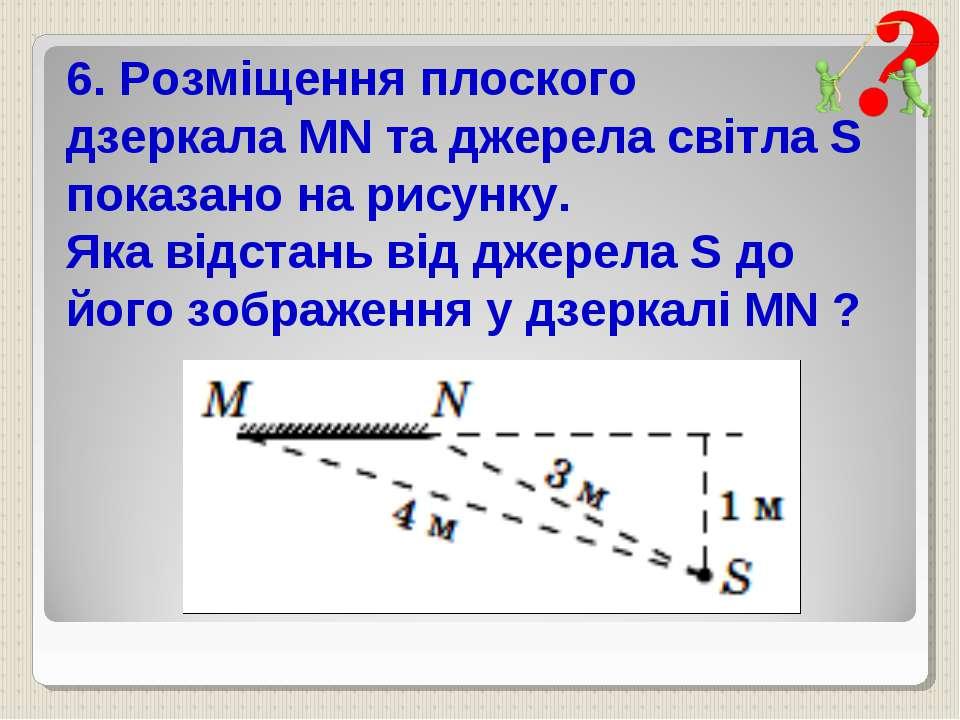 6. Розміщення плоского дзеркала MN та джерела світла S показано на рисунку. Я...