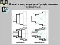 Поясніть, чому на рисунку 2 розріз виконано неправильно.
