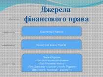 Джерела фінансового права Конституція України Закони України: «Про систему оп...