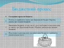 Бюджетний процес 1 Складання проектів бюджету 2 Розглядтаприйняттязакону проД...