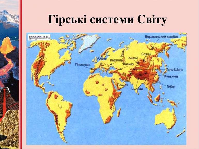 Гірські системи Світу