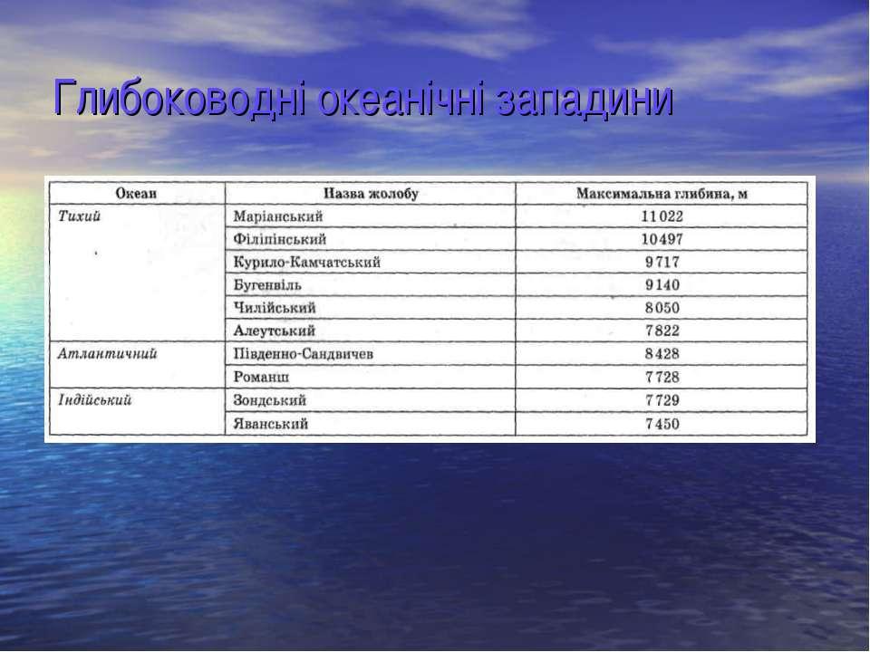 Глибоководні океанічні западини