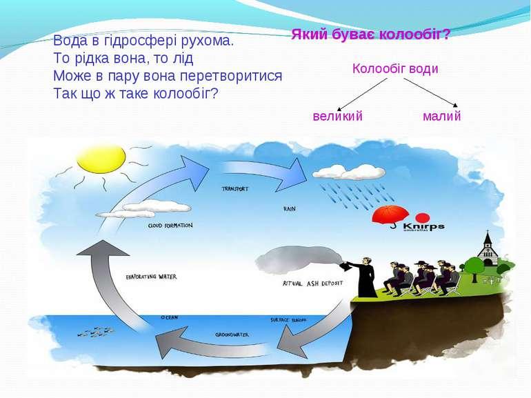 Вода в гідросфері рухома. То рідка вона, то лід Може в пару вона перетворитис...