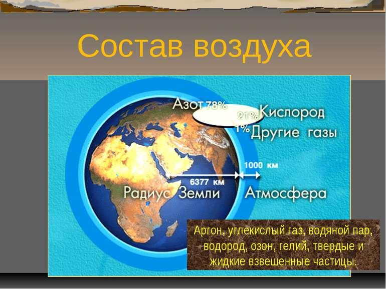 Состав воздуха Аргон, углекислый газ, водяной пар, водород, озон, гелий, твер...