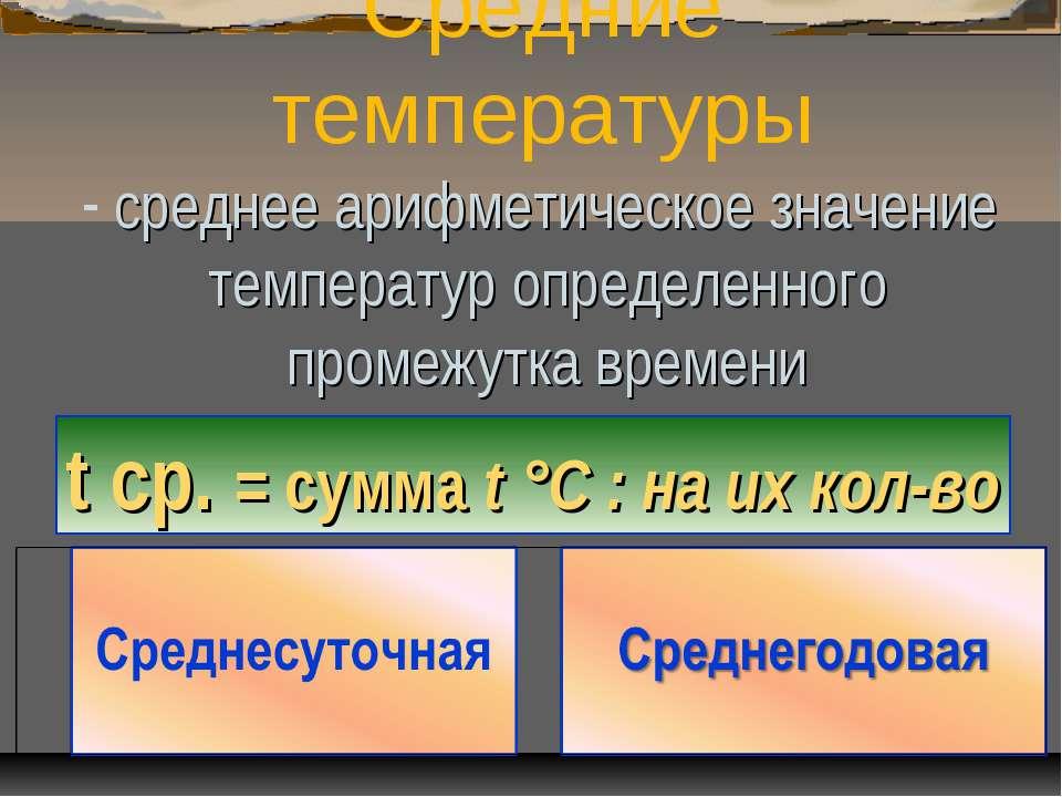 Средние температуры среднее арифметическое значение температур определенного ...