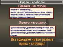 3.Права и свободы -защита от безработицы, -запрет на принудительное привлечен...