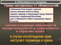 4.Обязанности граждан -соблюдение Конституции и законов, -платить законные на...