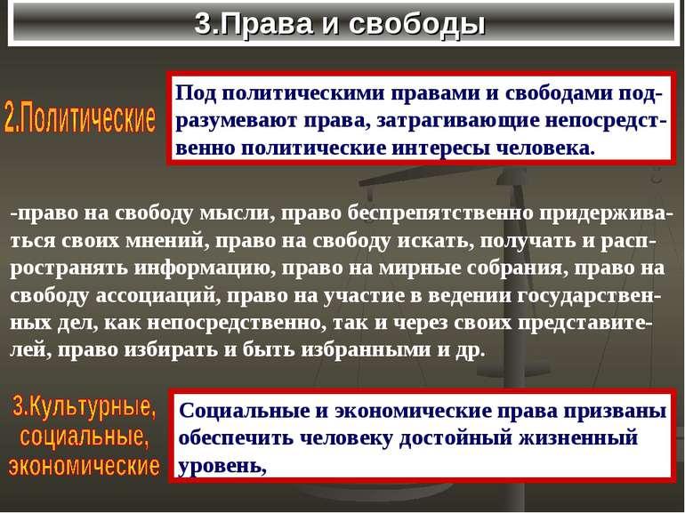 3.Права и свободы Под политическими правами и свободами под- разумевают права...