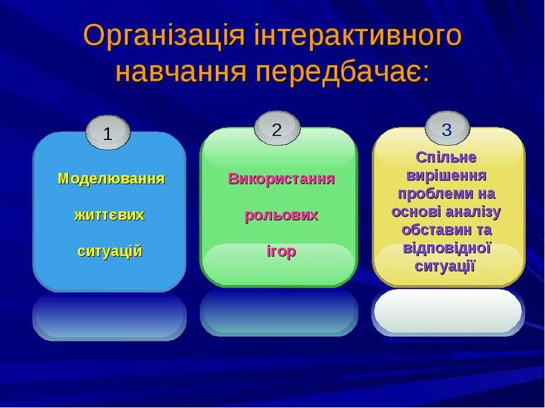 Організація інтерактивного навчання передбачає: Моделювання життєвих ситуацій...