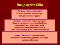 Вища освіта США ІІІ рівень – доктор філософії 3-5 років навчання в аспірантур...