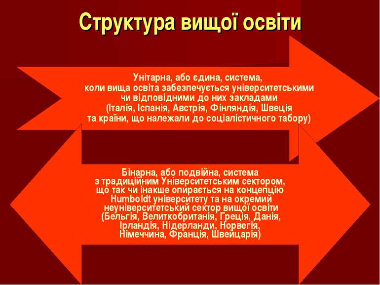 Структура вищої освіти Унітарна, або єдина, система, коли вища освіта забезпе...