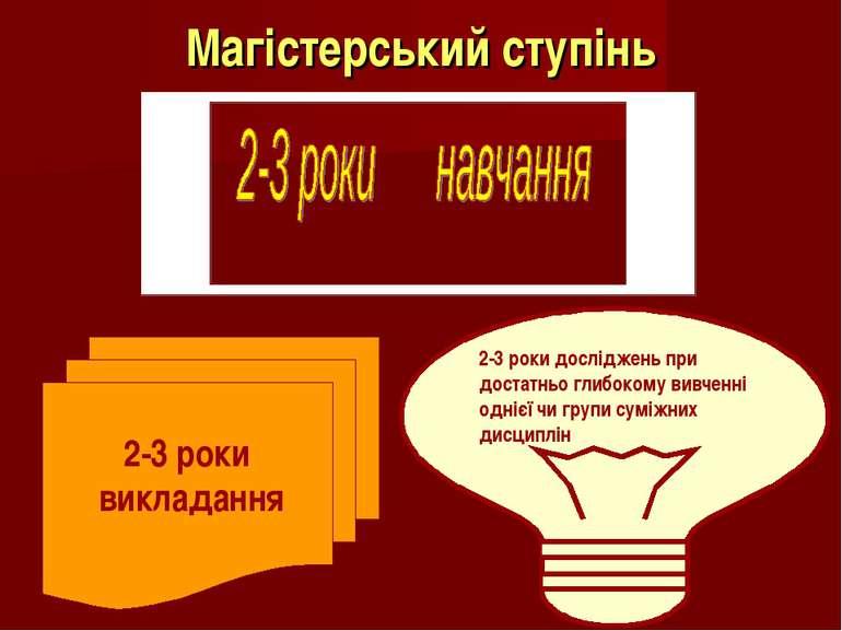 Магістерський ступінь 2-3 роки викладання 2-3 роки досліджень при достатньо г...