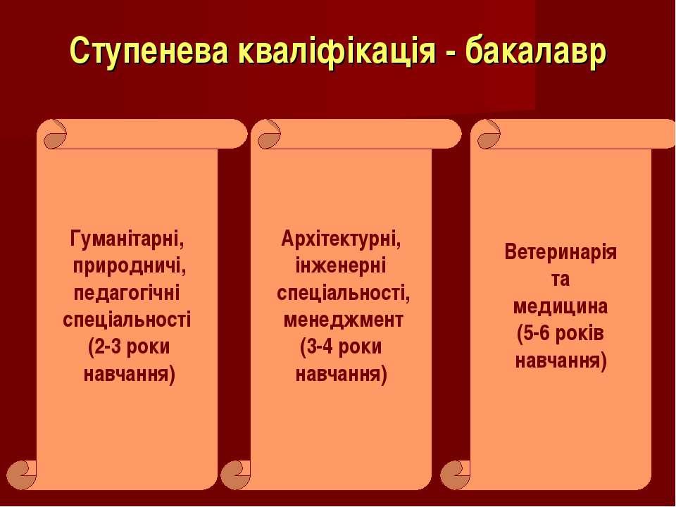Ступенева кваліфікація - бакалавр Ветеринарія та медицина (5-6 років навчання...