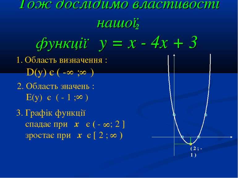 Тож дослідимо властивості нашої функції y = x - 4x + 3 2 ( 2 ; - 1 ) Область ...