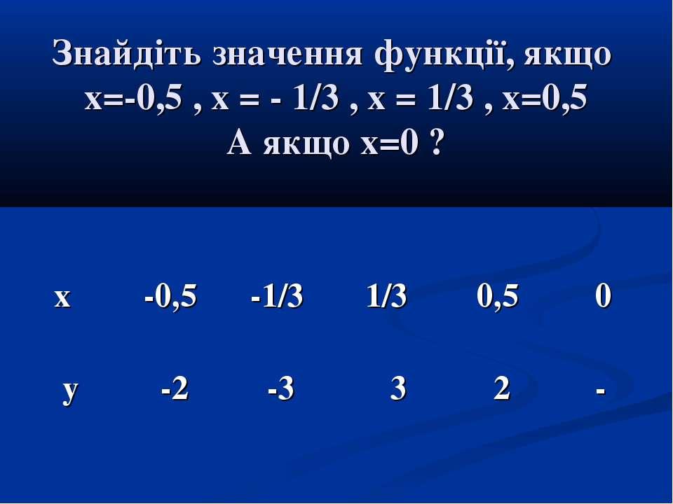 Знайдіть значення функції, якщо х=-0,5 , х = - 1/3 , х = 1/3 , х=0,5 А якщо х...